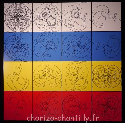 Oeuvre de Adi Da Samraj - idée pour Maternelle